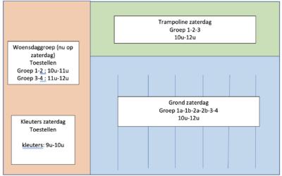 Opstartregeling seizoen 2021 – 2022